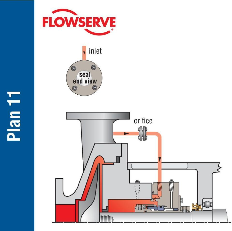 Mechanical Seal Piping Plans Pdf On To Enlarge The Diagram Operating Principle Of Liquid Ring Pumps Default Single Flush Plan Why Chamber Heat Removal Venting Horizontal Increase Pressure And Fluid