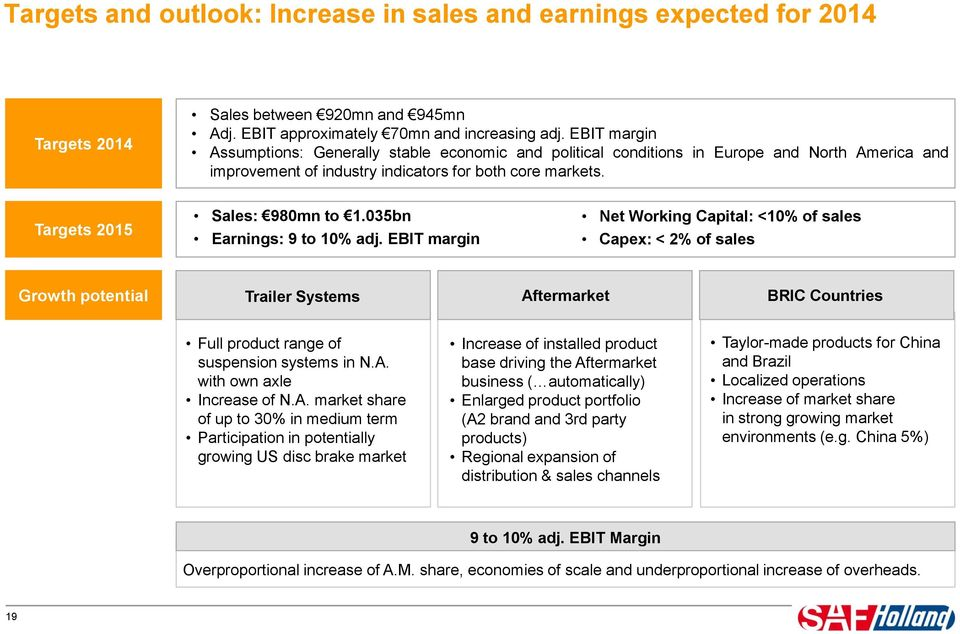 35bn Earnings: 9 to 1% adj.