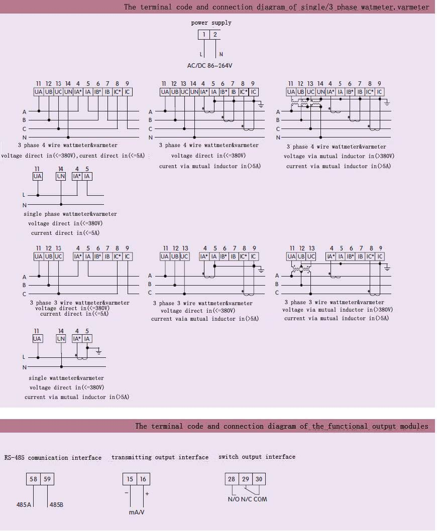 Panel Meter Instruments And Meters Pdf 100v 1 Phase Wiring Diagram 93 Basic Parameters 931 Inputsingle 3 Wire 4