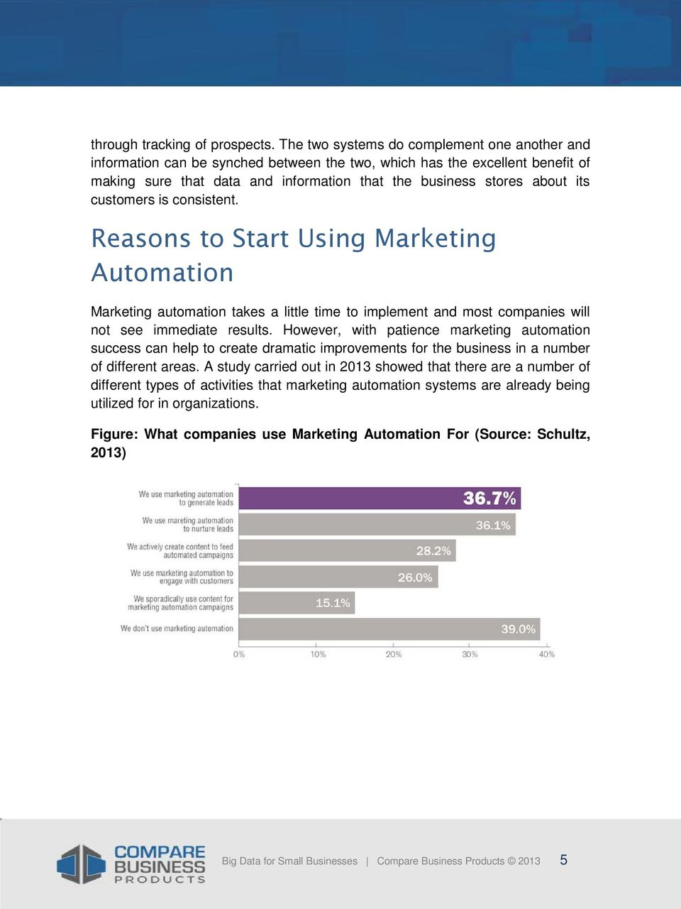 customers is consistent. Reasons to Start Using Marketing Automation Marketing automation takes a little time to implement and most companies will not see immediate results.