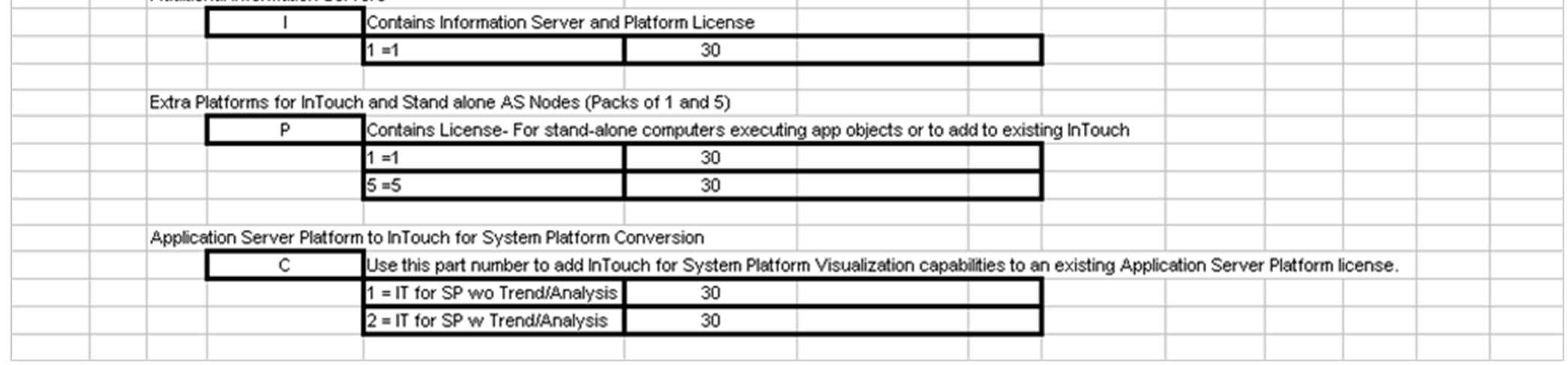 Licensing Guide for the Wonderware System Platform and Clients - PDF
