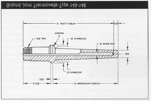 Standard thermowells type and screw in