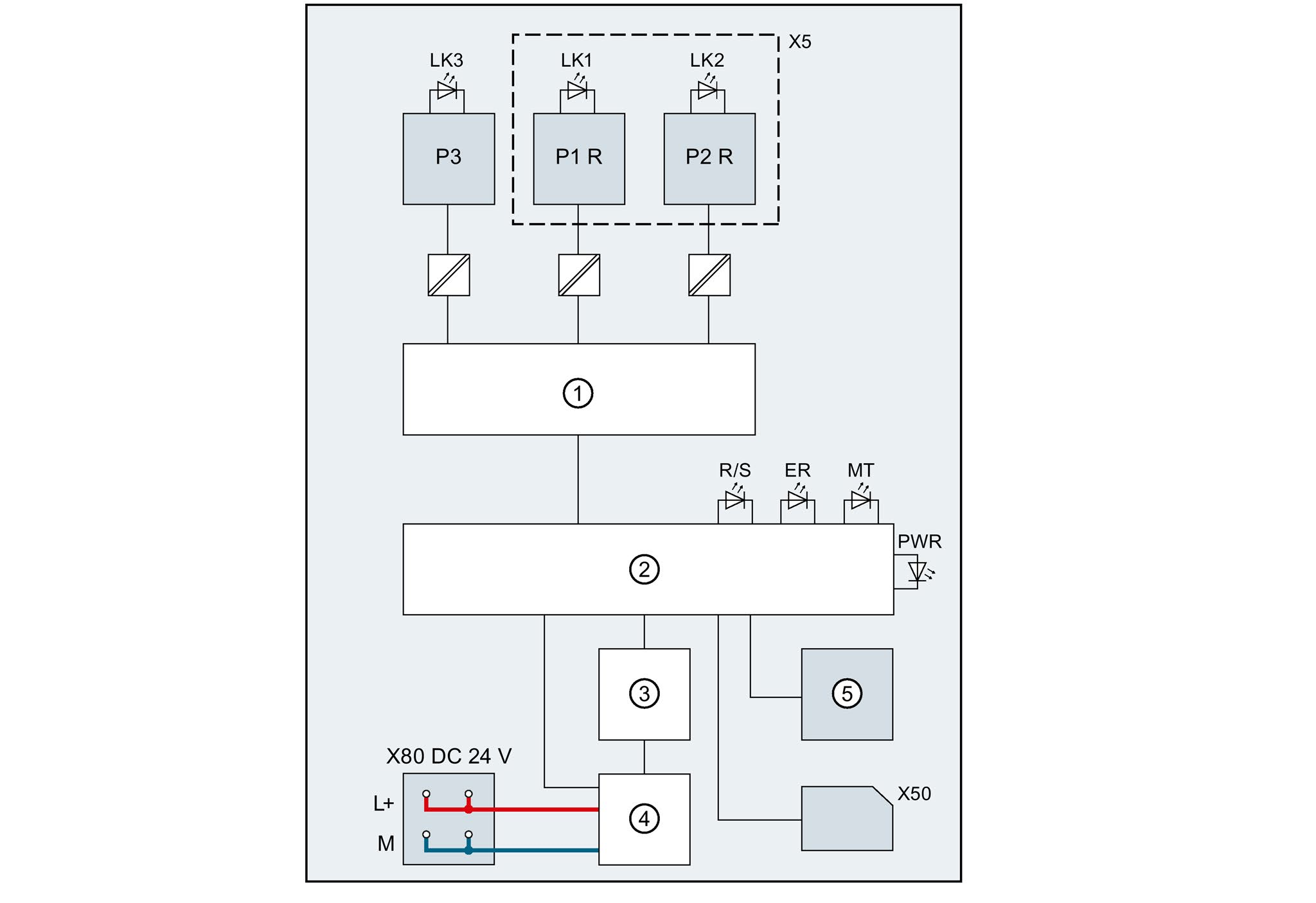 Cpu 1510sp 1 Pn 6es7510 1dj01 0ab0 Simatic Et 200sp Fig 26wiring Diagram For Complete Sending And Receiving Set No Wiring 31 Pin Assignment Block The Following Figure Shows Of