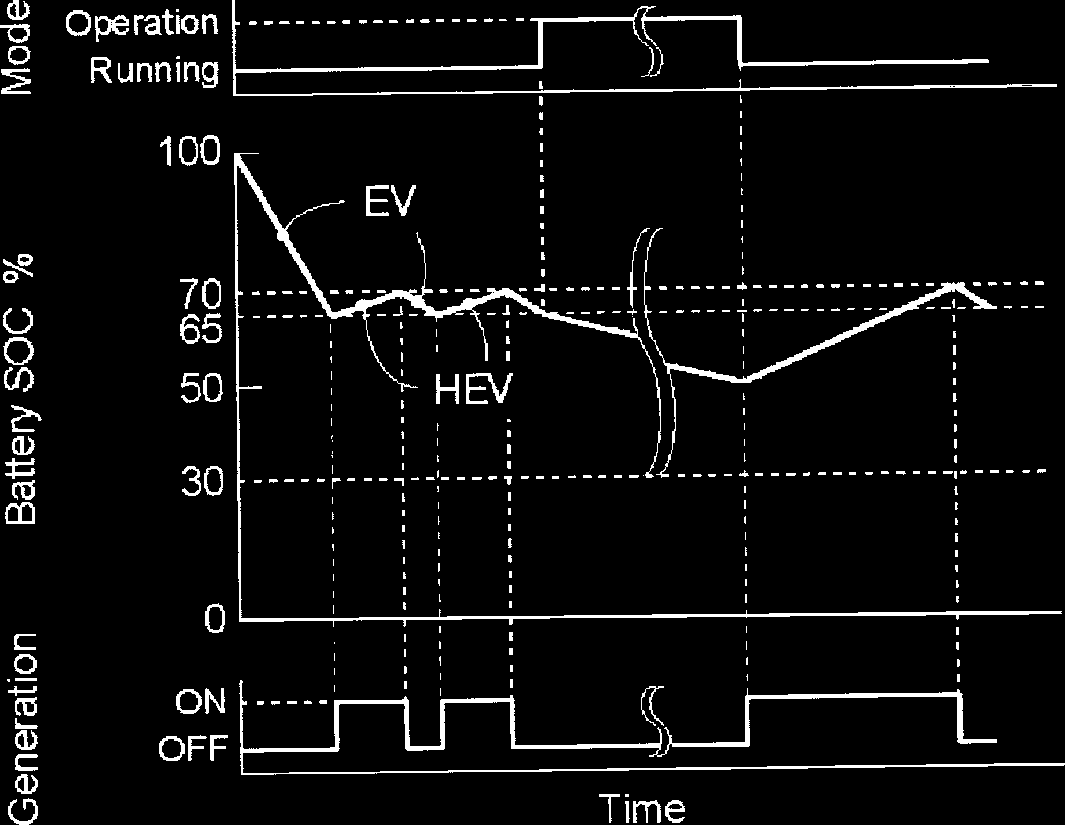 Lightweight Electric Hybrid Vehicle Design Pdf Rectifier Circuit Is That It Expands Easily Into A Polyphase Version