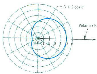 Chapter 9  Polar Coordinates and Plane Curves - PDF