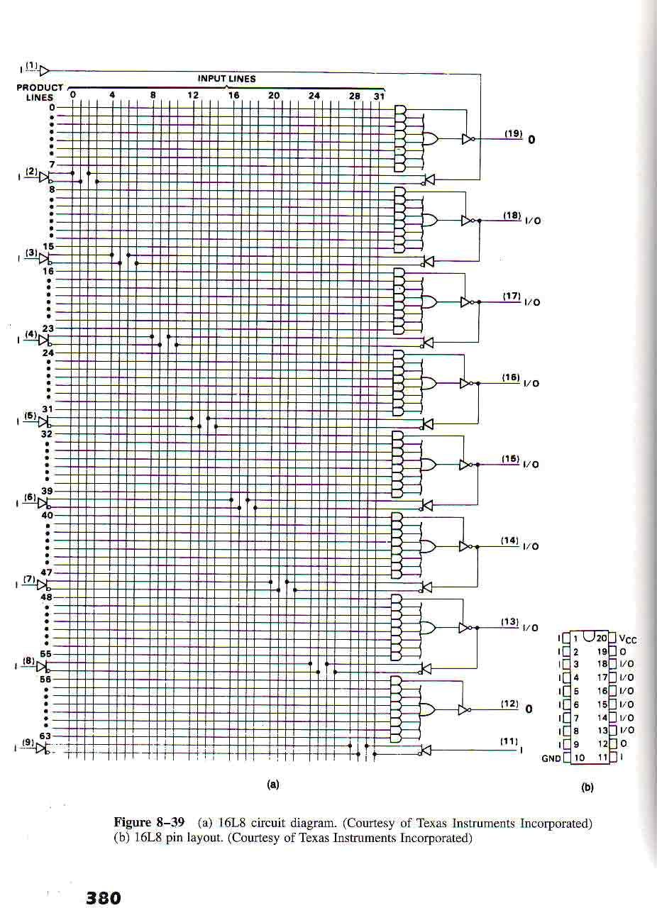 Microprocessors And Their Memory Pdf Thermometer Circuits Gt Led Digital Schematic L8288 Next Te Vo Tll Ol O Rigure 8 39 A