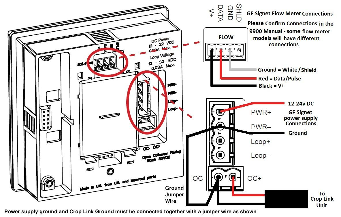 Crop Link Flowmeter Wiring Manual Pdf Shown Below Is The Schematic For Pulse Width Monitor Wire Connections Gf Signet 9900 Flow Transmitter Connect Meter Dc