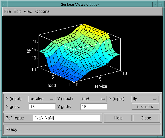 MATLAB  Fuzzy Logic Toolbox  User s Guide  Version 1