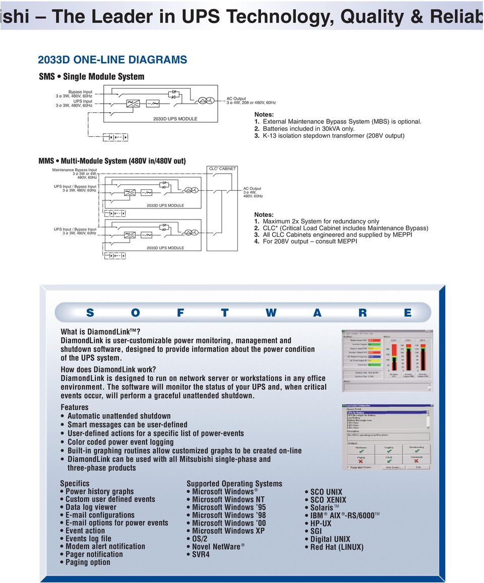 One Line Schematic Ups Diagram Block Wiring In 2033dups Uninterruptible P O W E R Supplies Pdf On Electrical