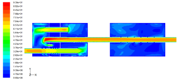 Analysis of Flow Field for Automotive Exhaust System Based on