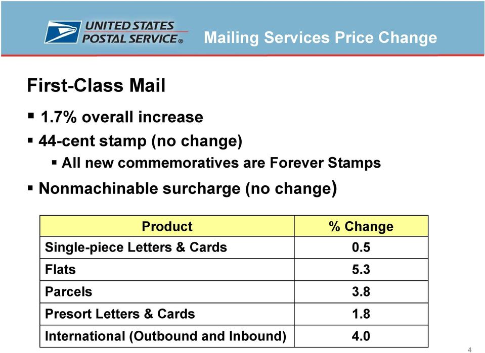 Mailing Services Price Change Pdf Free Download