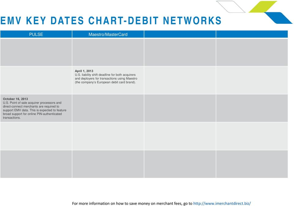 PULSE Maestro/MasterCard April 1, 2013 U.S. liability shift deadline for both acquirers and deployers