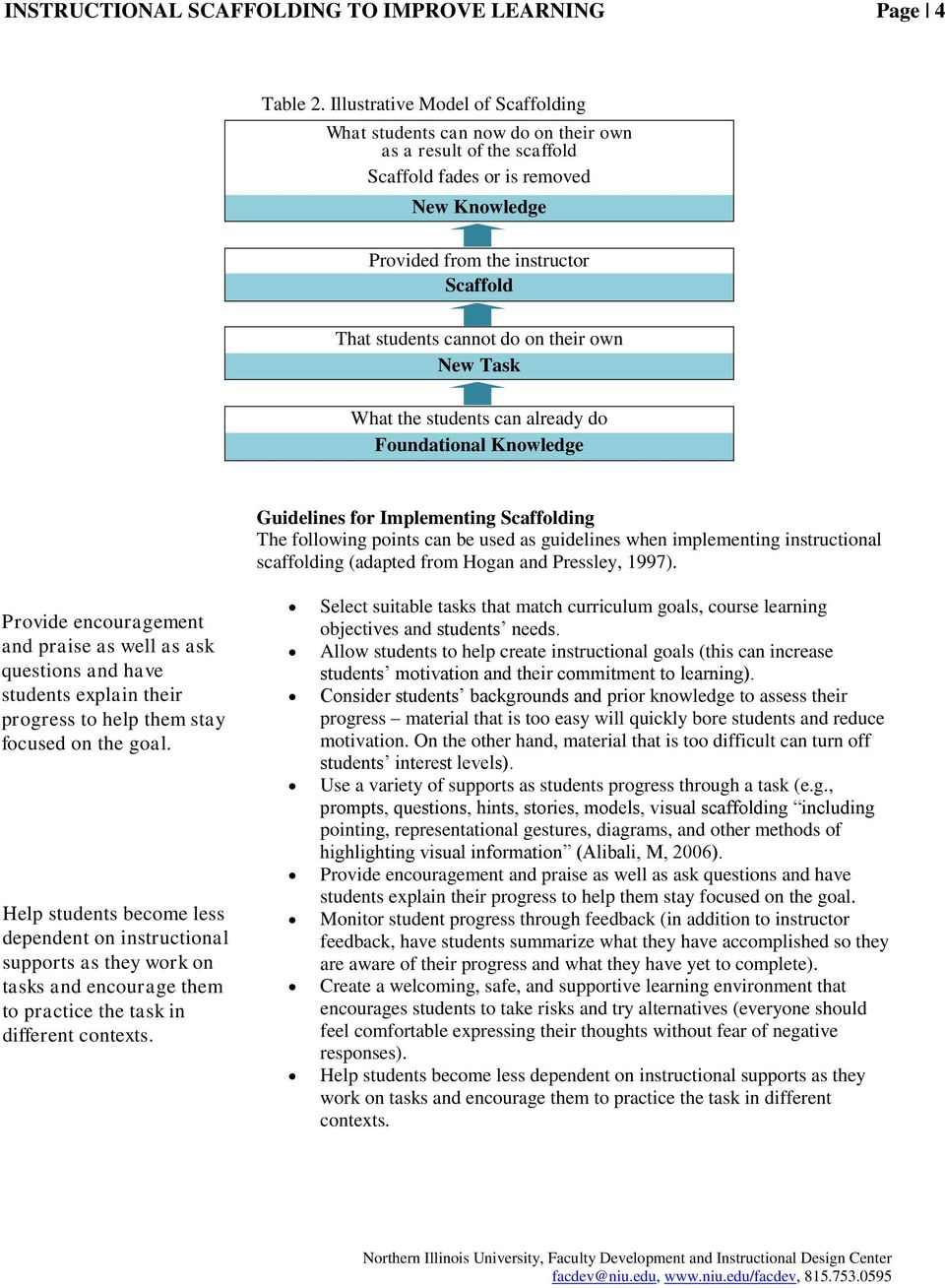 Instructional Scaffolding To Improve Learning Pdf