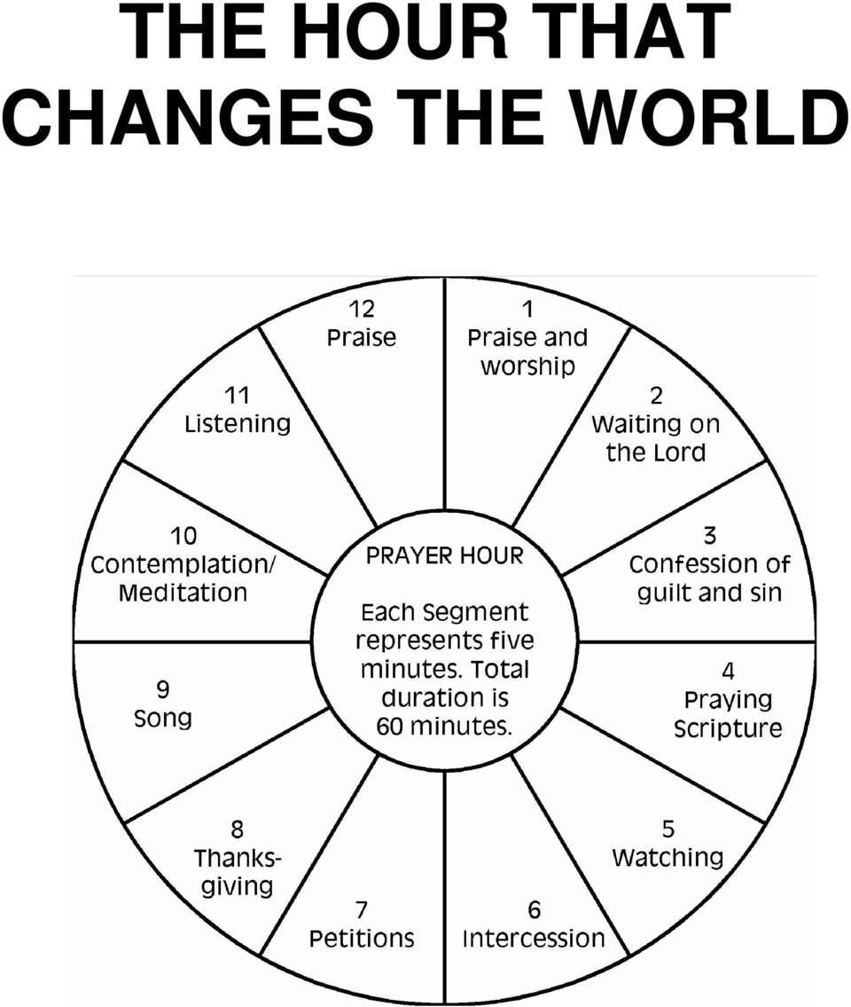 THE HOUR THAT CHANGES THE WORLD - PDF
