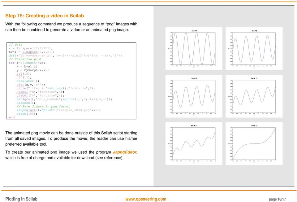 PLOTTING IN SCILAB  - PDF