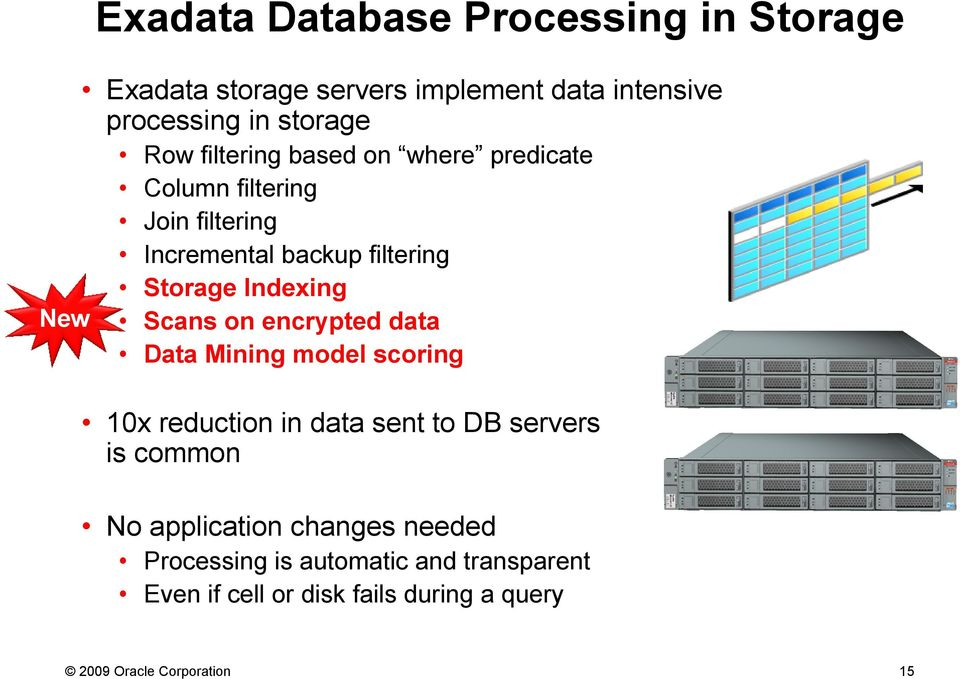 Scans on encrypted data Data Mining model scoring 10x reduction in data sent to DB servers is common No application