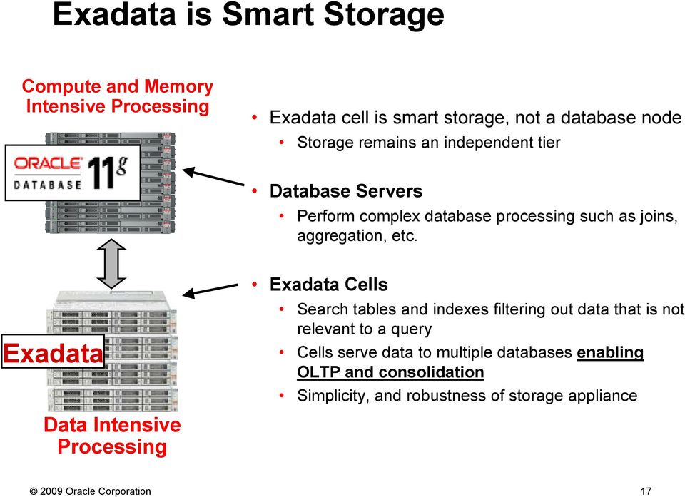 Exadata Data Intensive Processing Exadata Cells Search tables and indexes filtering out data that is not relevant to a query