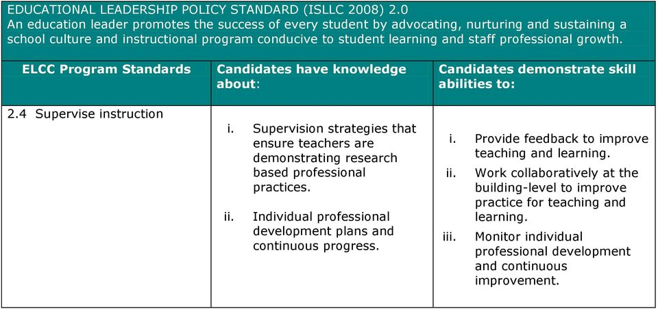 learning and staff professional growth. 2.4 Supervise instruction i.