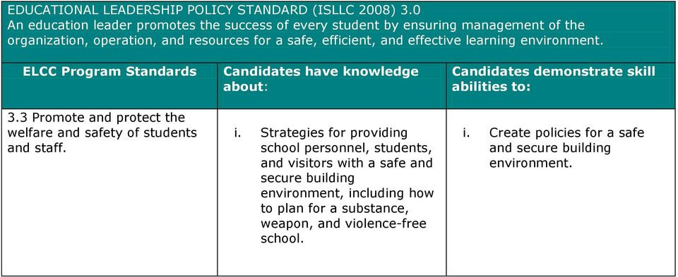 efficient, and effective learning environment. 3.3 Promote and protect the welfare and safety of students and staff. i.