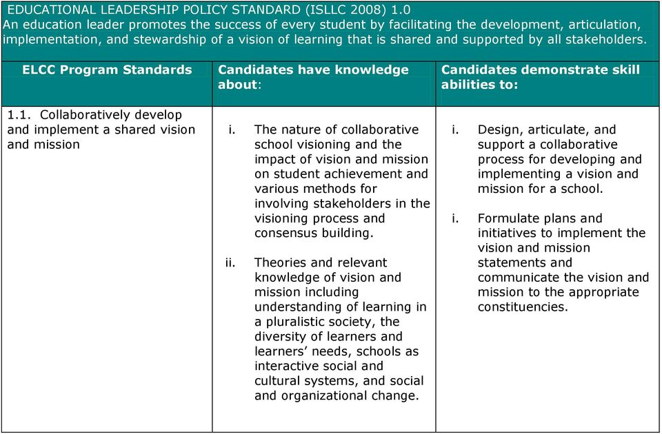 stakeholders. 1.1. Collaboratively develop and implement a shared vision and mission i.