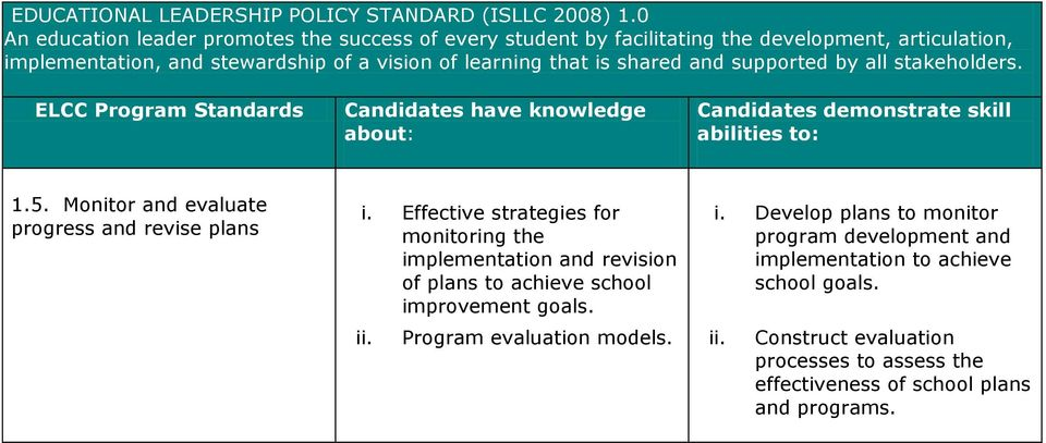 learning that is shared and supported by all stakeholders. 1.5. Monitor and evaluate progress and revise plans i.