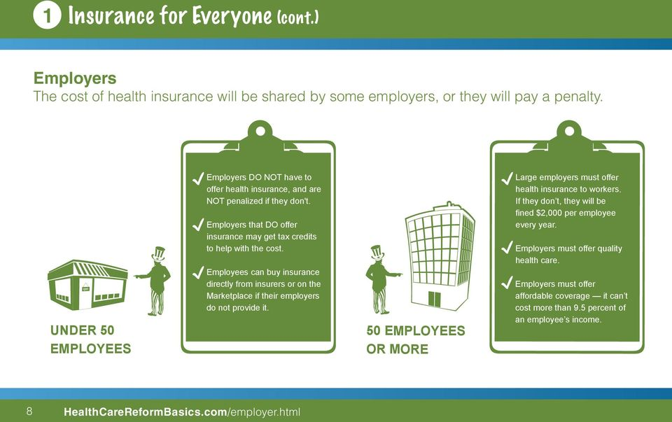 Employees can buy insurance directly from insurers or on the Marketplace if their employers do not provide it. 50 EMPLOYEES OR MORE Large employers must offer health insurance to workers.