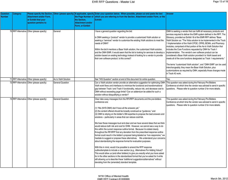 EHR RFP Questions - Master List Page 1 of 19 - PDF