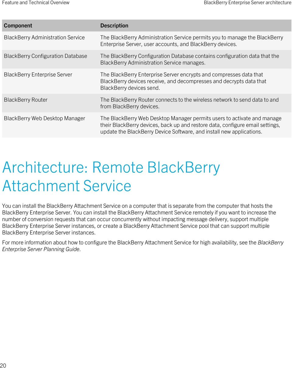 The BlackBerry Configuration Database contains configuration data that the BlackBerry Administration Service manages.