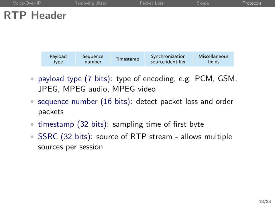 detect packet loss and order packets timestamp (32 bits): sampling time