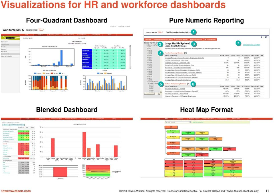 Four-Quadrant Dashboard Pure