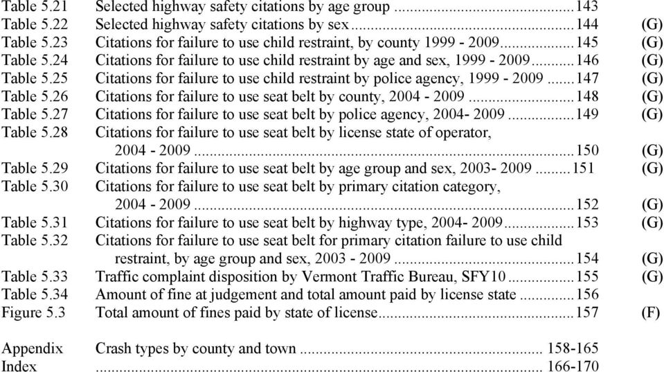25 Citations for failure to use child restraint by police agency, 1999-2009... 147 (G) Table 5.26 Citations for failure to use seat belt by county, 2004-2009... 148 (G) Table 5.