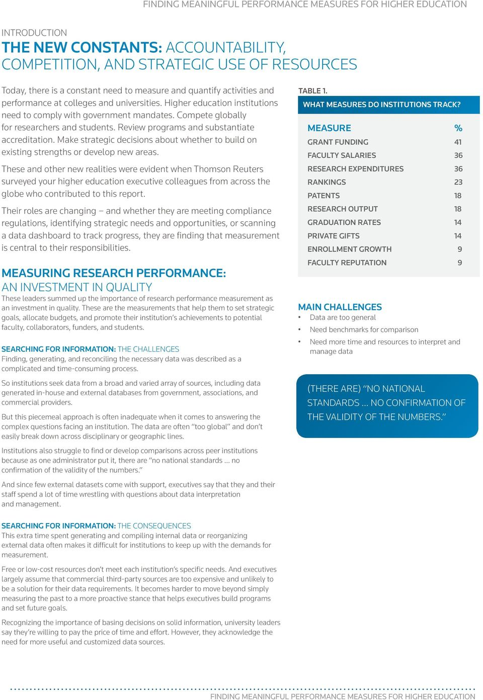 FINDING MEANINGFUL PERFORMANCE MEASURES FOR HIGHER EDUCATION