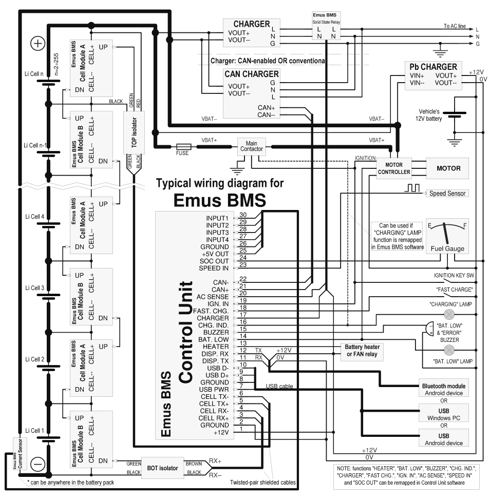 Bms Panel Wiring Diagram Not Lossing 150 Detailed Diagrams Rh Standrewsthorntonheath Co Uk Heritage