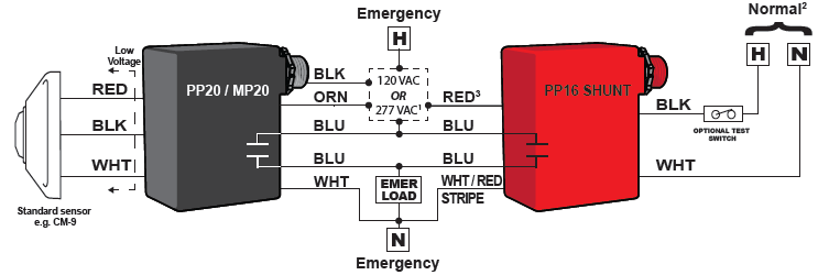 Emergency Lighting Sources. Emergency Lighting Devices - PDF on