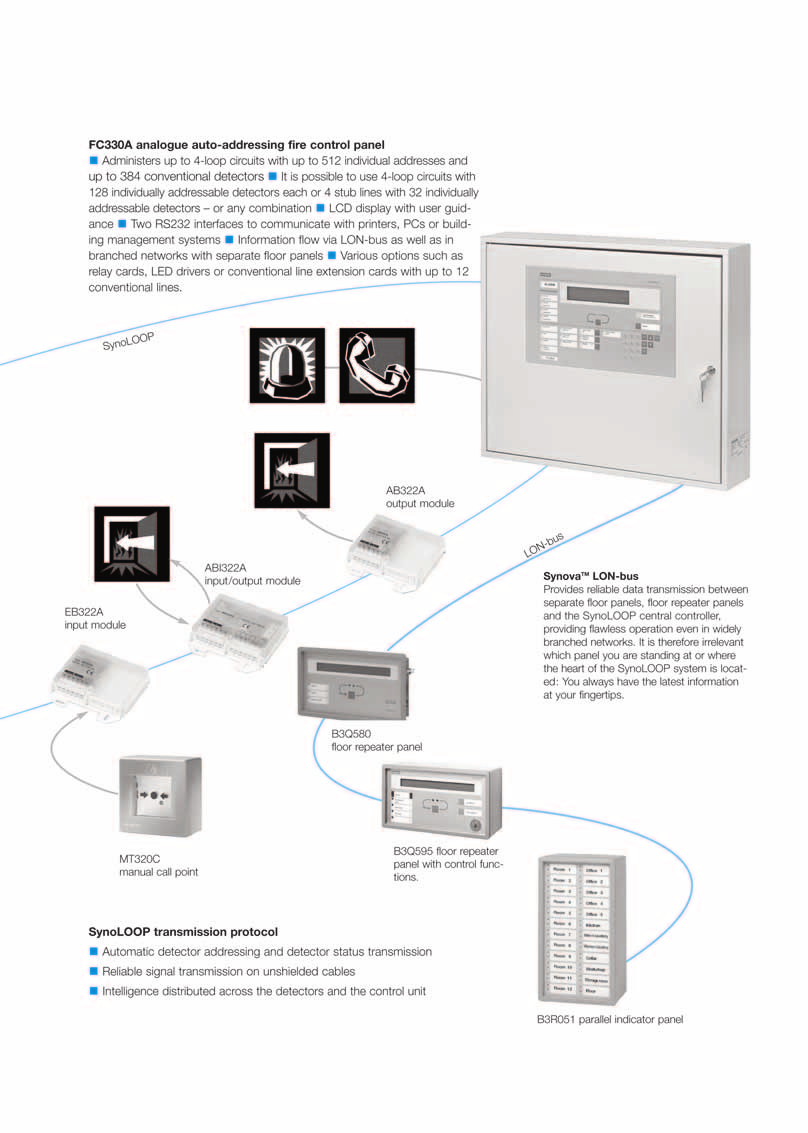 Synova Tm Product Catalog Pdf System Ebl128 Panasonic Electric Works Europe Ag Auto Addressing Fire Control Panels