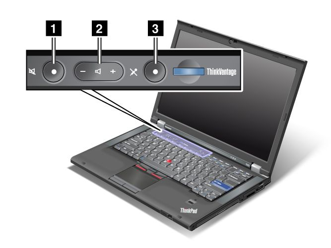 User Guide  ThinkPad T420 and T420i - PDF