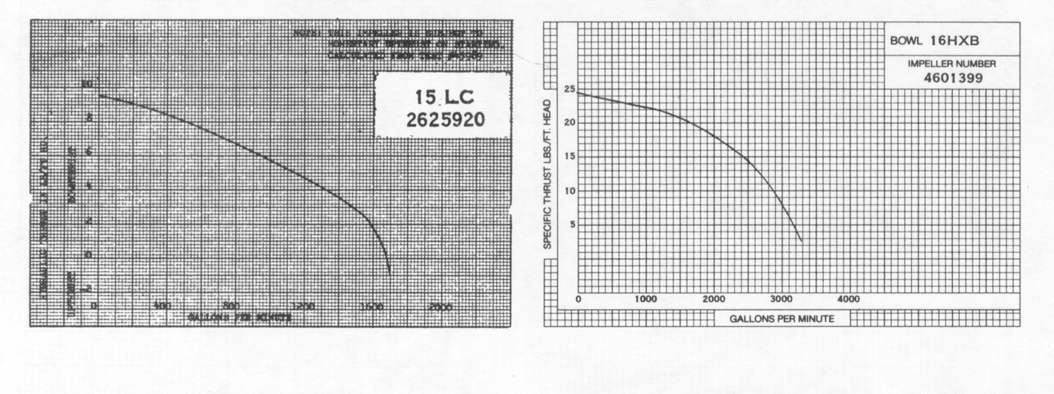 vertical turbine pumps section 115 discharge head and accessories pdf rh docplayer net A O. Smith Well Pump Parts Diagram Ruud Package Unit Heat Pump Wire Diagrams