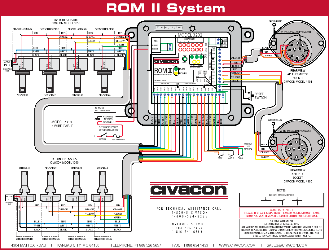 Real World Solutions Overfill System Training Pdf. Onboard Monitor. Wiring. Civacon Thermo Wiring Diagram 7 Wire Plug At Scoala.co