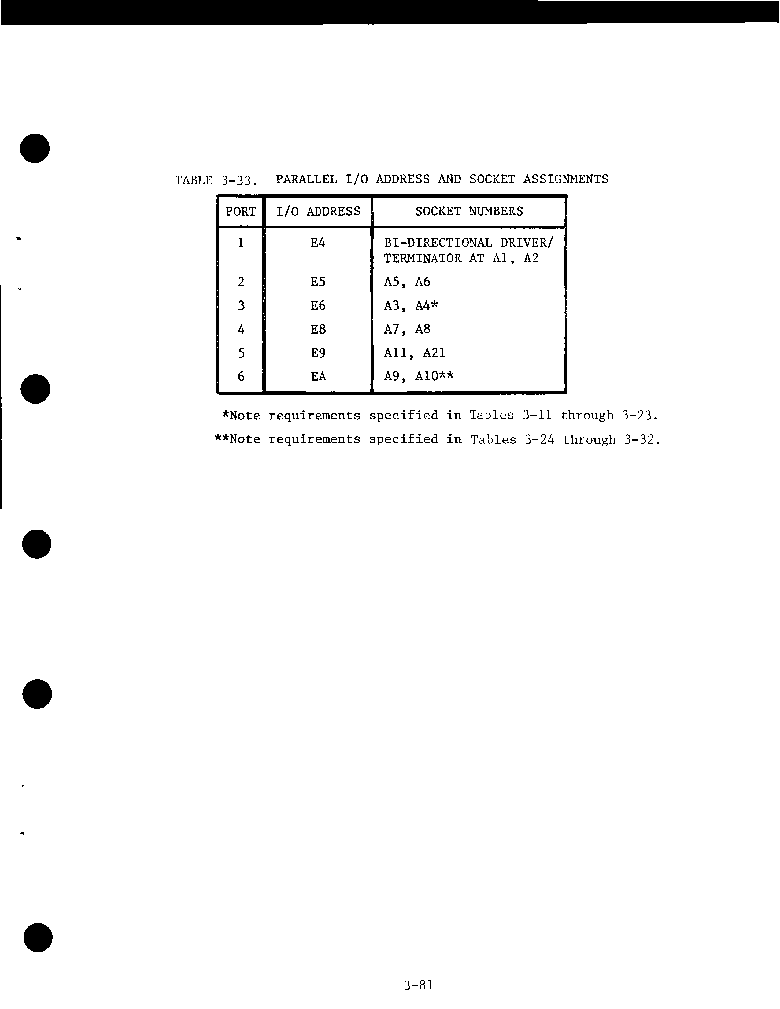 SYSTEM 80 10 MICRO PUTER HARDWARE REFERENCE MANUAL PDF #0: 99 0