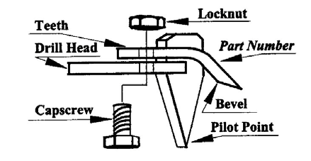 Jiffy Power Ice Drill OPERATING MANUAL/PARTS GUIDE - PDF