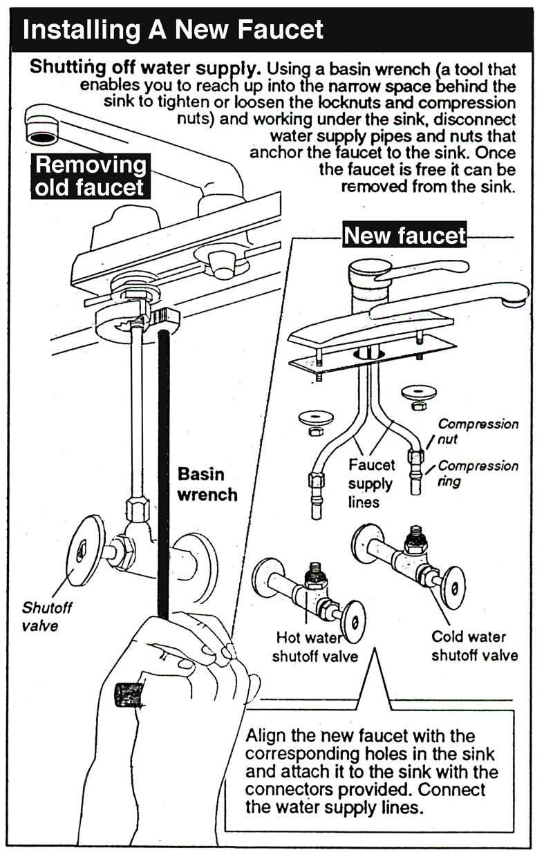 A Guide To Home Repair And Maintenance Pdf 142 Romex Style Electrical Cable Spiced Into Knob Tube Wiring Note There Is One Of Enameled Cast Iron Sink That So Heavy
