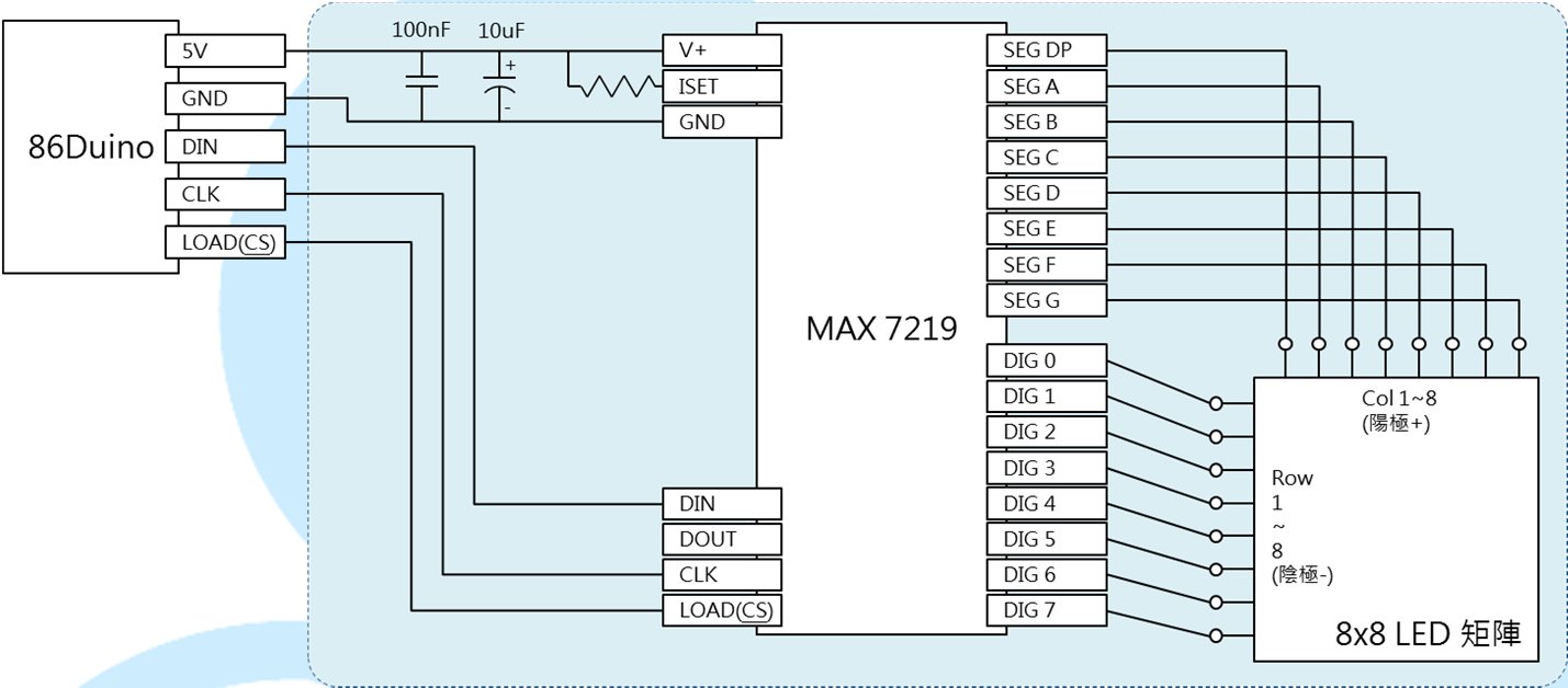 Educake Led Matrix Introduction To 86duino Pdf Bs2p Microcontoller And A Gps Receiver Circuit Control Multiple Group Of The Limited Number Digital I O Pins