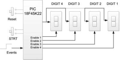 using leds lcds and glcds in microcontroller projects pdf rh docplayer net