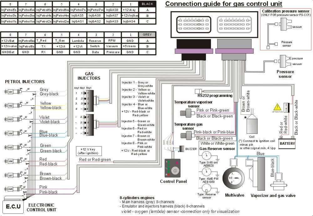 Lpg Cng Gas Injection System Go G3, Brc Lpg System Wiring Diagram