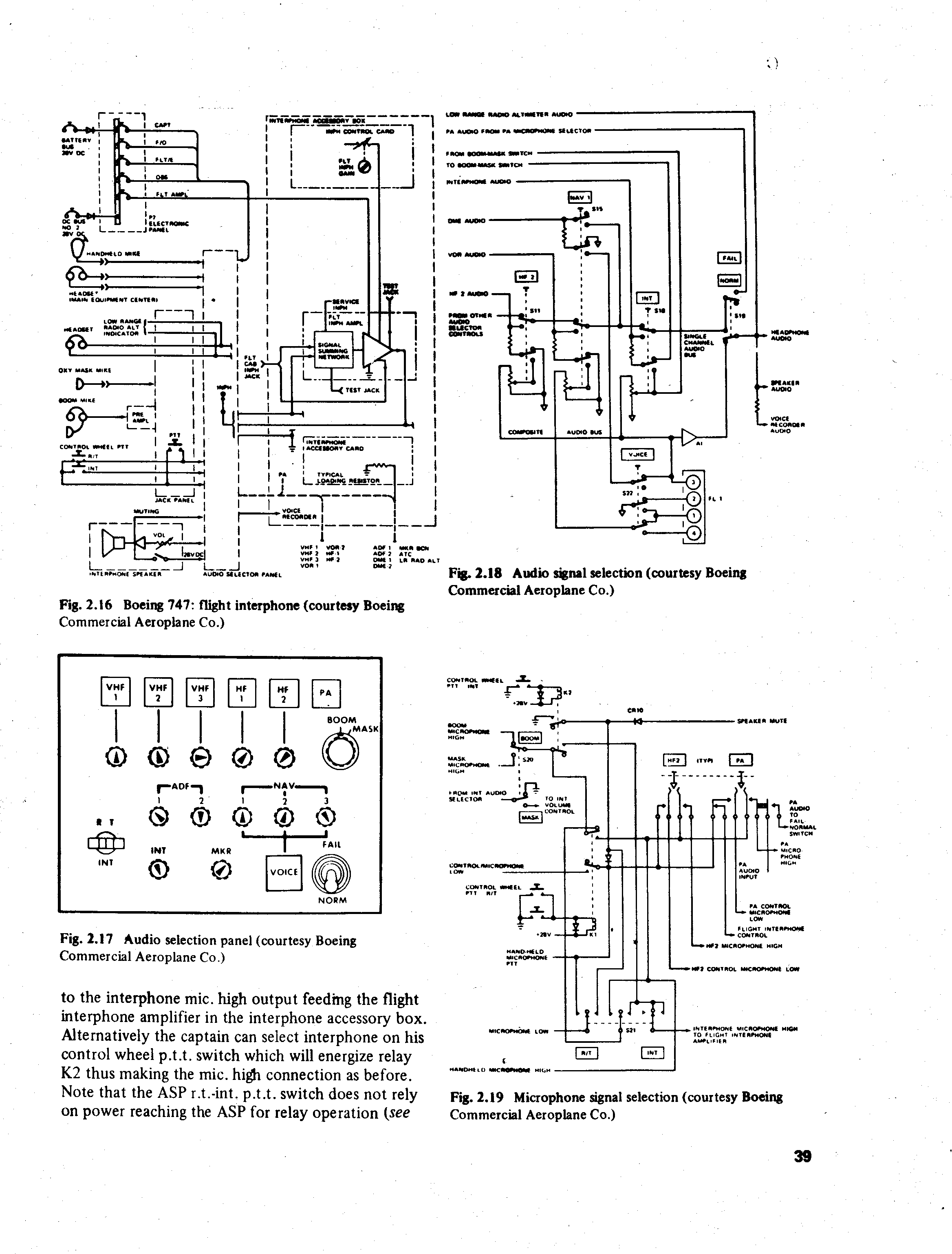 Aircraft Radio Systems Pdf