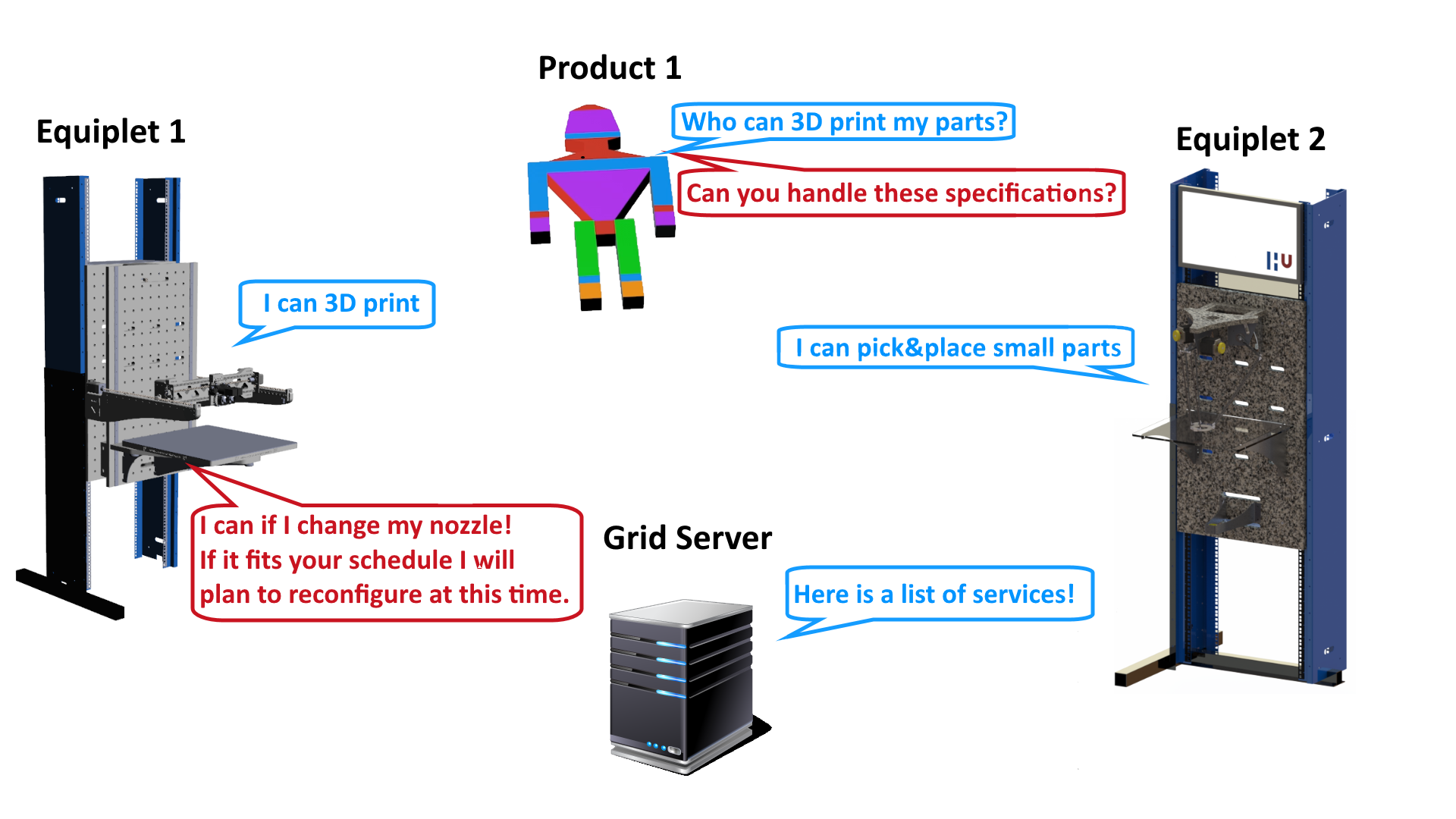 Responsibility For The Contents Rests Upon Authors And Not Ricerche Correlate A Dell Laptop Computer Parts List 314 Figure 5 Simplified Concept Of Grid Manufacturing Premises Or Starting Points