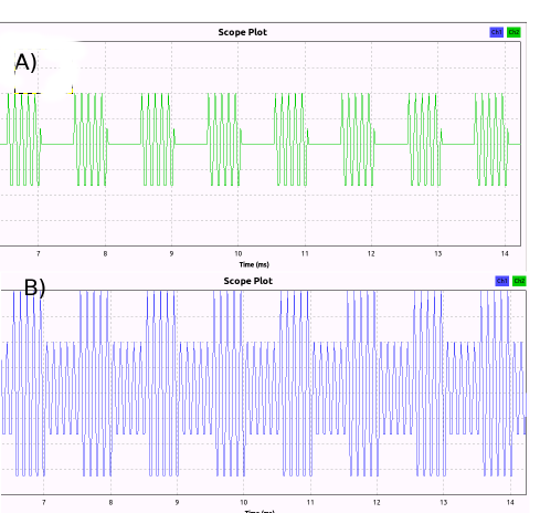 Modulation and Coding labolatory  Digital Modulation  Amplitude