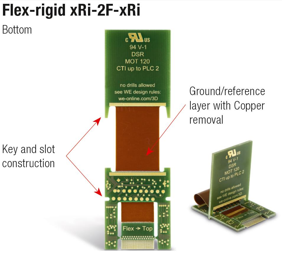 Flex Rigid Base Materials And Their Characteristics Pdf Circuit Boards Oem Pcb Hasl 1 Oz Copper Samples You Will Get Here