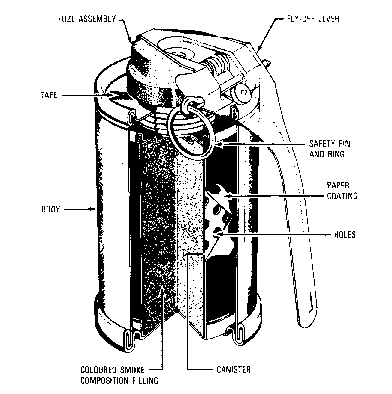 Hand Grenade Fuse Assembly