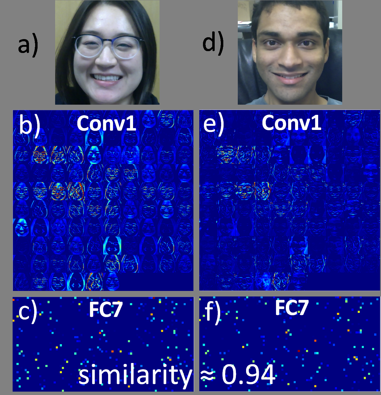 Facial Emotion Recognition in Real Time - PDF
